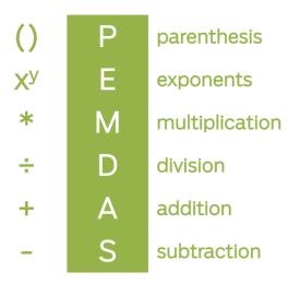 valuecreationvector-pedmas